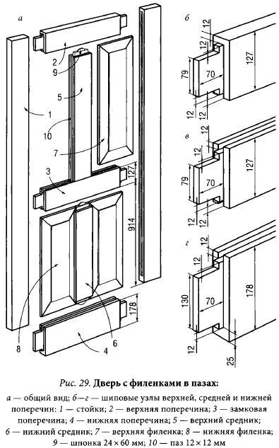 Чем сложнее конструкция, тем больше деталей нам нужно