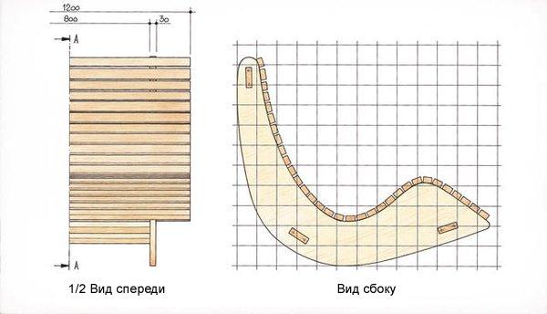 Как сделать кресло качалку своими руками чертежи