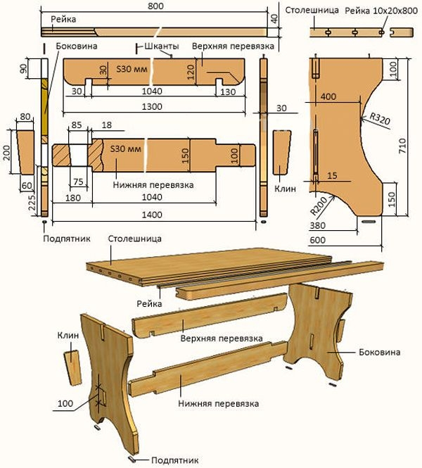 Столы своими руками из дерева чертеж