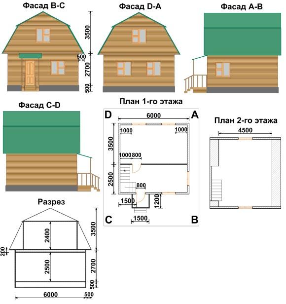 Дом из бруса своими руками размеры