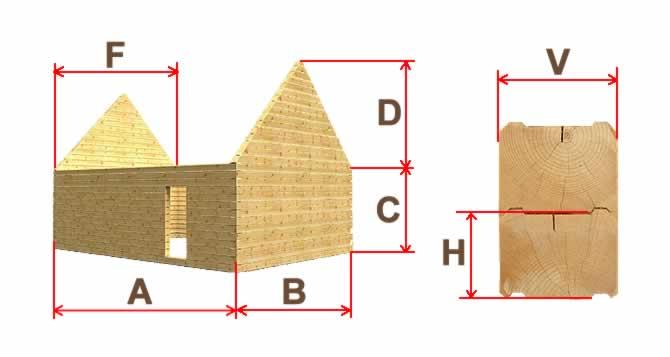 Для самого простого способа вычислений нужно найти площадь и объем самого здания и каждого отдельного бруса.