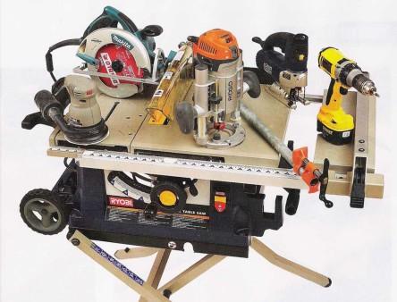 Для сложных моделей нам понадобится соответствующее оборудование
