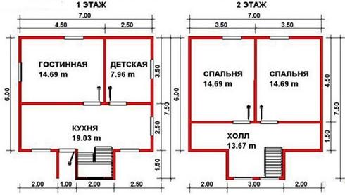 Двухэтажный дом 7х7 из бруса для небольшой семьи