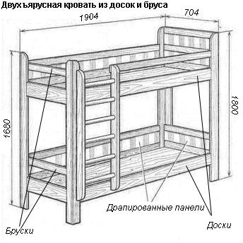 Как сделать 2х ярусную кровать своими руками