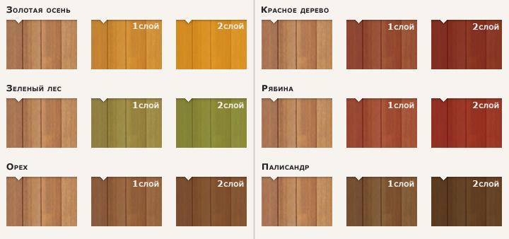 Если вы выбираете антисептик для дерева для наружных работ – цвета могут быть разными, причем интенсивность оттенка будет зависеть от количества нанесенных слоев