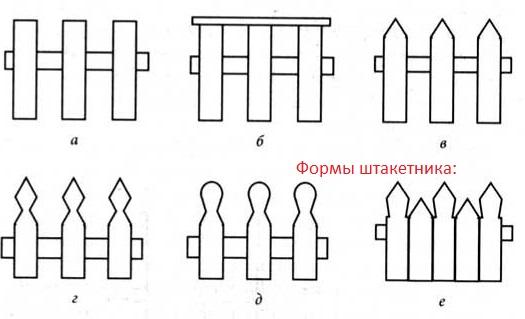 Форма штакетин может быть самой разной