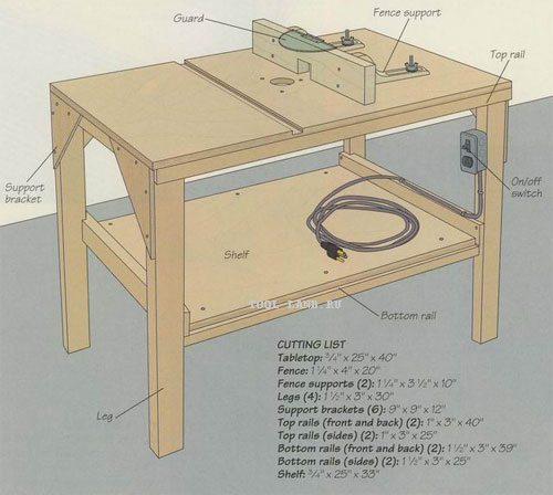 Фрезерный стол своими руками фото чертежи