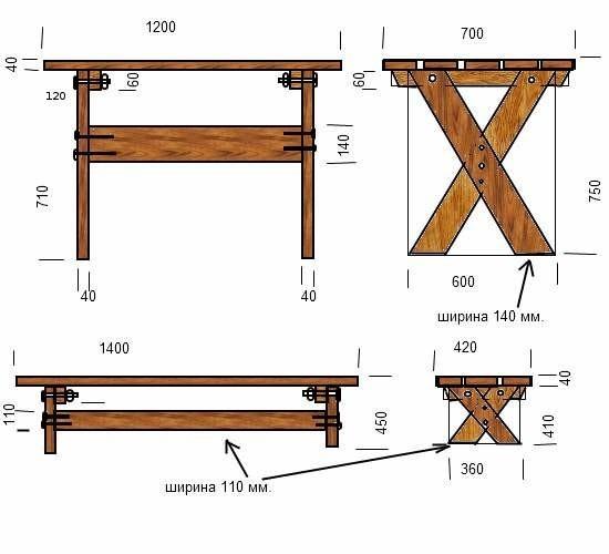 Главное – запланировать габариты конструкции и высоту столешницы (обычно этот показатель составляет от 75 до 80 см)