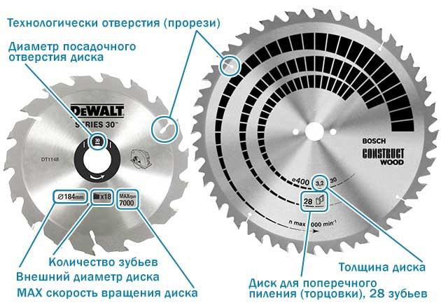 Как сделать диск для циркулярки