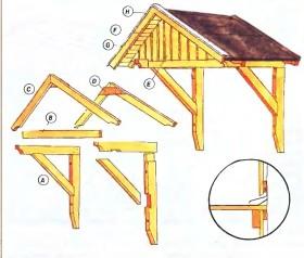 Построить навес над крыльцом на даче своими руками 30
