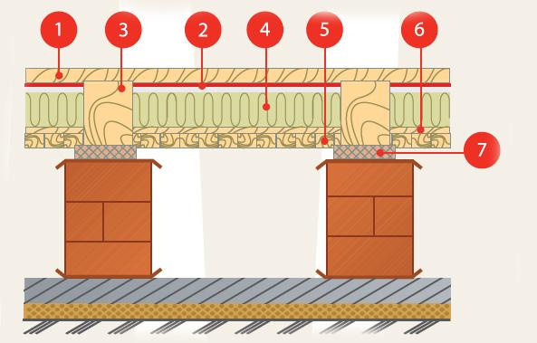 Как правильно утеплить пол в деревянном домена первом этаже
