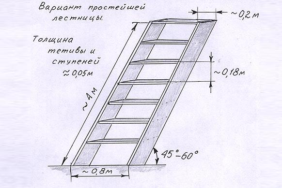 Как сделать стремянку из двух ступеней