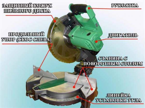 Конструкция маятниковой торцовочной пилы