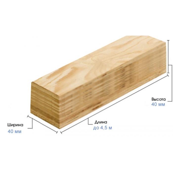 Линейные параметры бруска 40×40 мм
