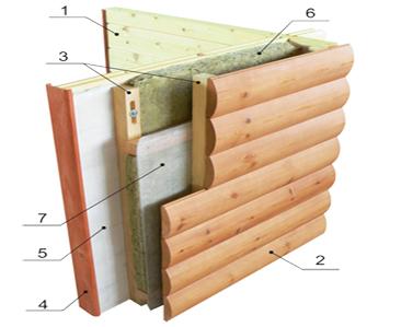 Монтаж панелей на наружную часть стены