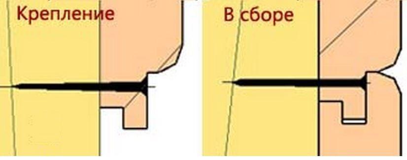 На фото – крепеж блокхауса шурупом