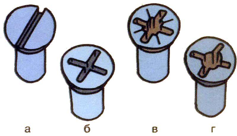 На рисунке: а – прямой шлиц, б – крестовой.