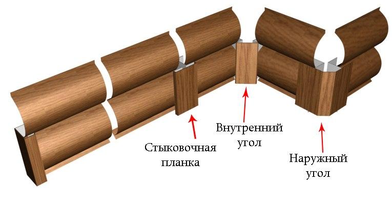 На рисунке показаны дополнительные элементы фасадных панелей