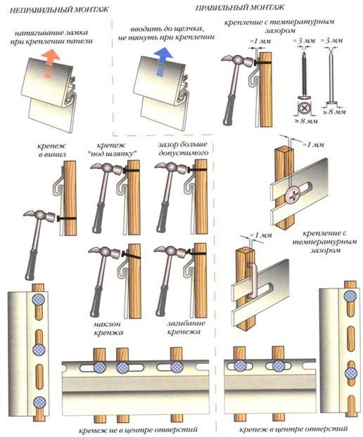 На схеме показан правильный и неправильный монтаж панелей сайдинга