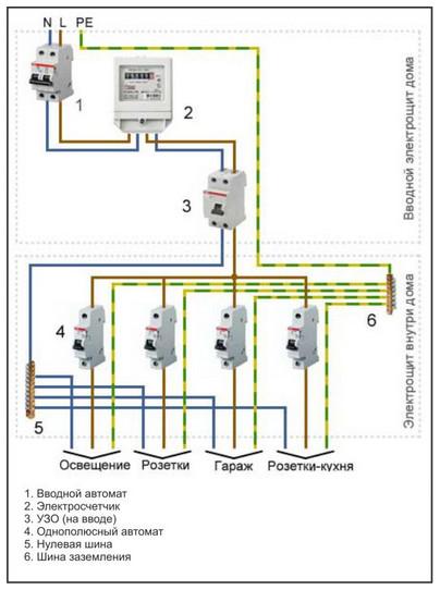 На схеме виден мощный вводной автомат и менее мощные для отдельных контуров