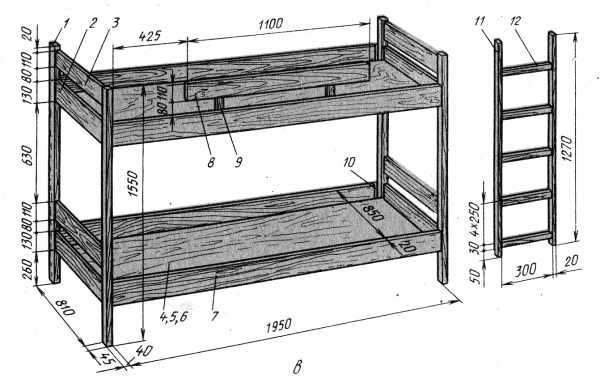Двухъярусные кровати фото и чертежи