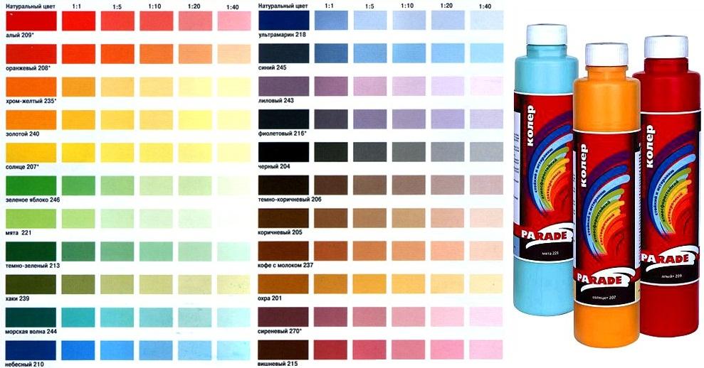 Как колеровать акриловую краску в домашних условиях