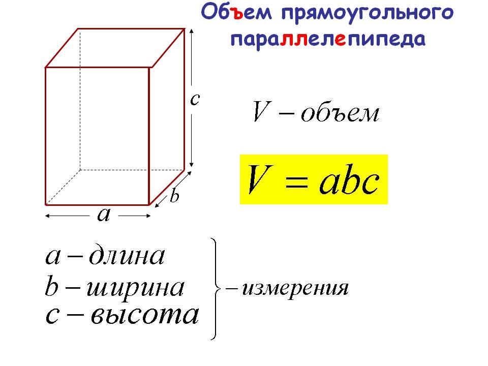 Объем прямоугольного параллелепипеда равен произведению длин его сторон.