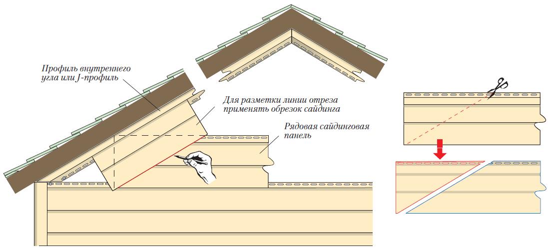Сайдинг обшивка дома своими руками инструкция по применению 21