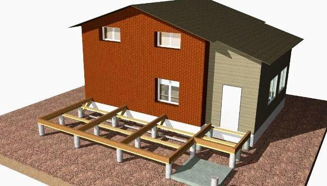 Как сделать столбчатый фундамент для пристройки к дому своими руками