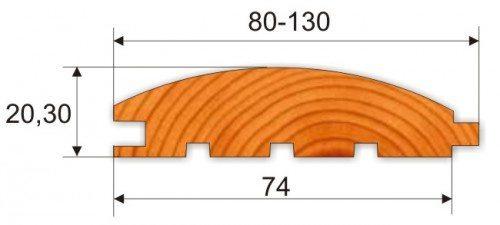 Один из вариантов поперечного сечения блок-хауса
