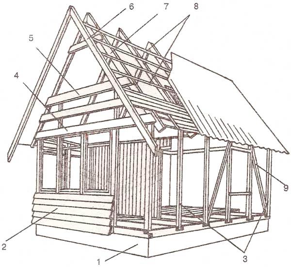 Постройка дома своими руками подробная схема фото