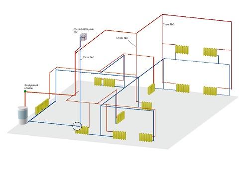Как сделать ленинградку в двухэтажном доме