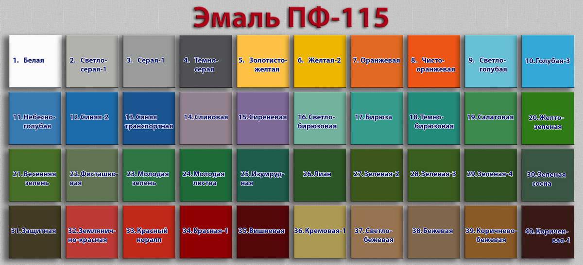 Палитра основных цветов алкидной эмали ПФ-115.