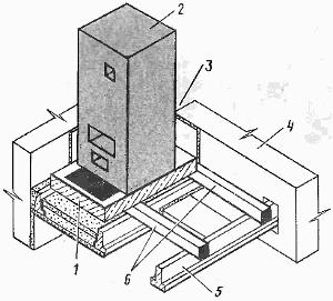 Печи или другие конструкции создают дополнительную нагрузку на перекрытие