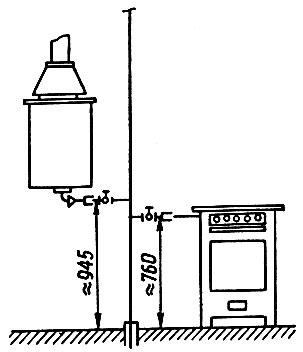 Подключение иустановка газовой плиты в деревянном доме