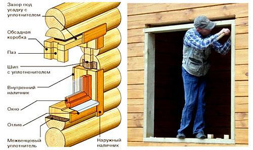При установке изделий в бревенчатых домах стоит сначала зафиксировать обсадную коробку, которая защитит изделие от разрушения при усадке конструкции