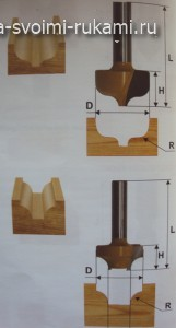 Пример фасонной фрезы