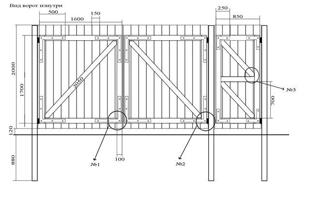 Пример проекта деревянных ворот с калиткой