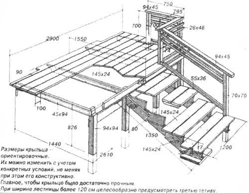 Пример проекта прилегающего к дому крыльца