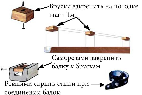 Примерная схема монтажа декоративных балок.