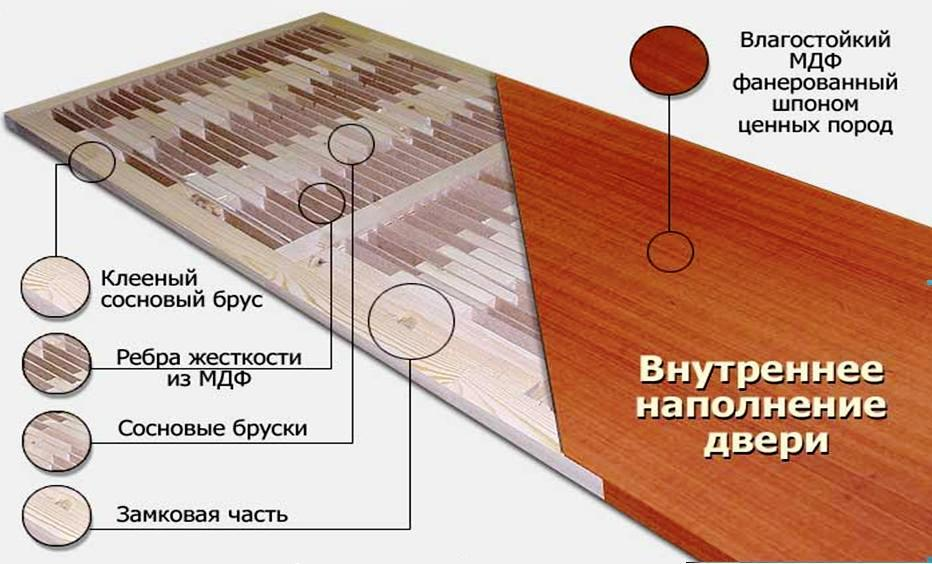 Примерно так изготавливается продукция каркасного типа.