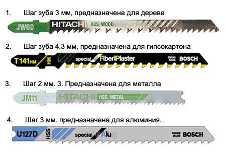 Примеры маркировки некоторых пилок
