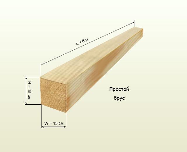Размеры прямоугольной балки