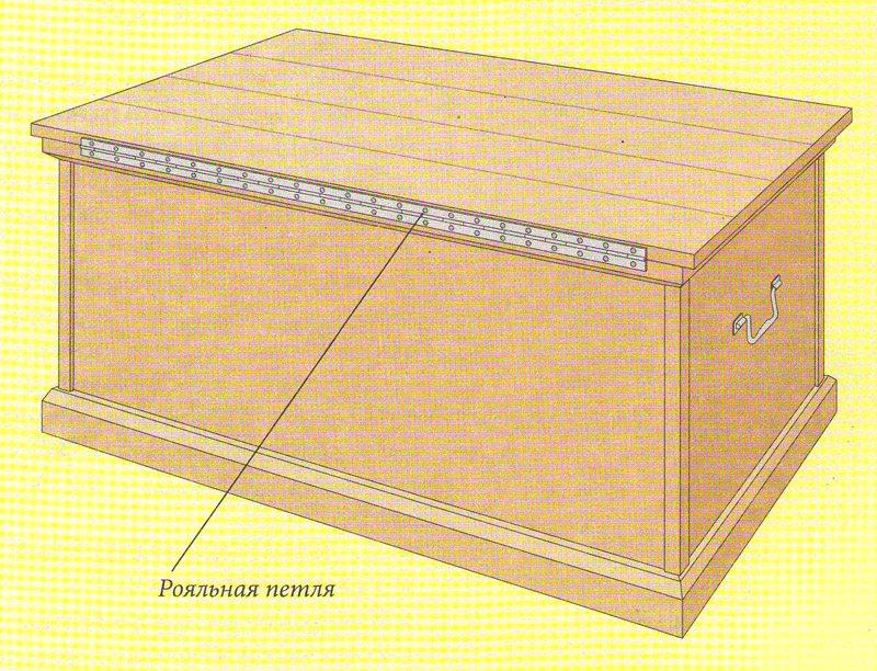 Коробка из фанеры: видео-инструкция как сделать своими руками, особенности подарочных изделий, под вино, цена, фото