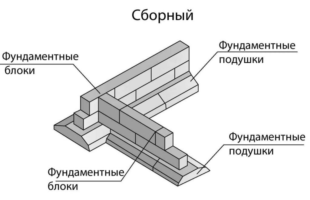 Сборные конструкции из ФБС.