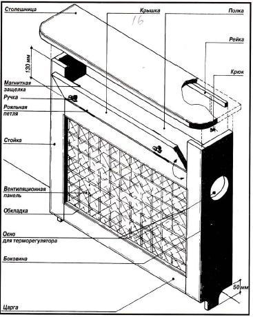 Установка экрана на радиатор отопления своими руками