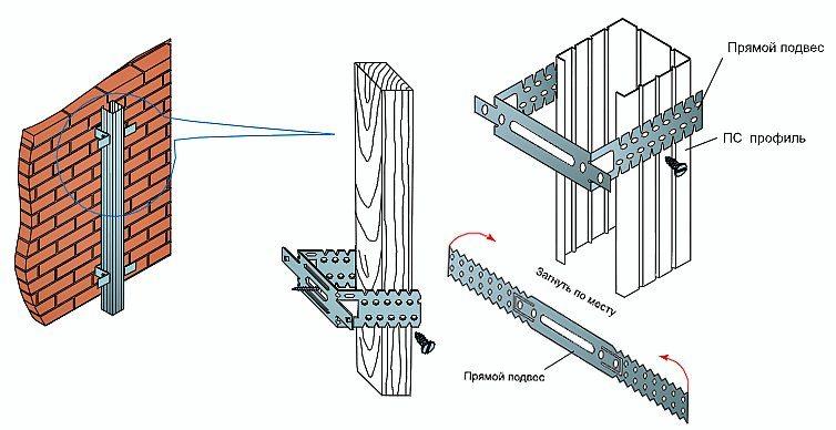 Схема крепления П-образного кронштейна.