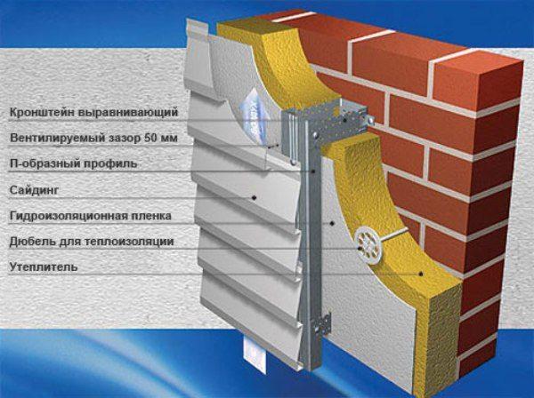 Схема монтажа панелей минеральной ваты.