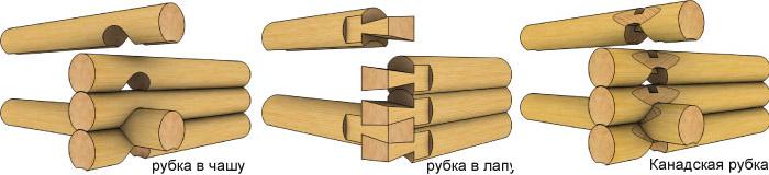 Схема наиболее популярных угловых соединений