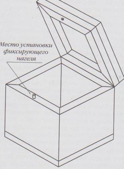 Шкатулки своими руками чертеж